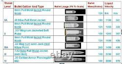 Bulletproof NIJ IIIA HELMET AND VISOR Combat FAST Military Tactics Bullet Proof